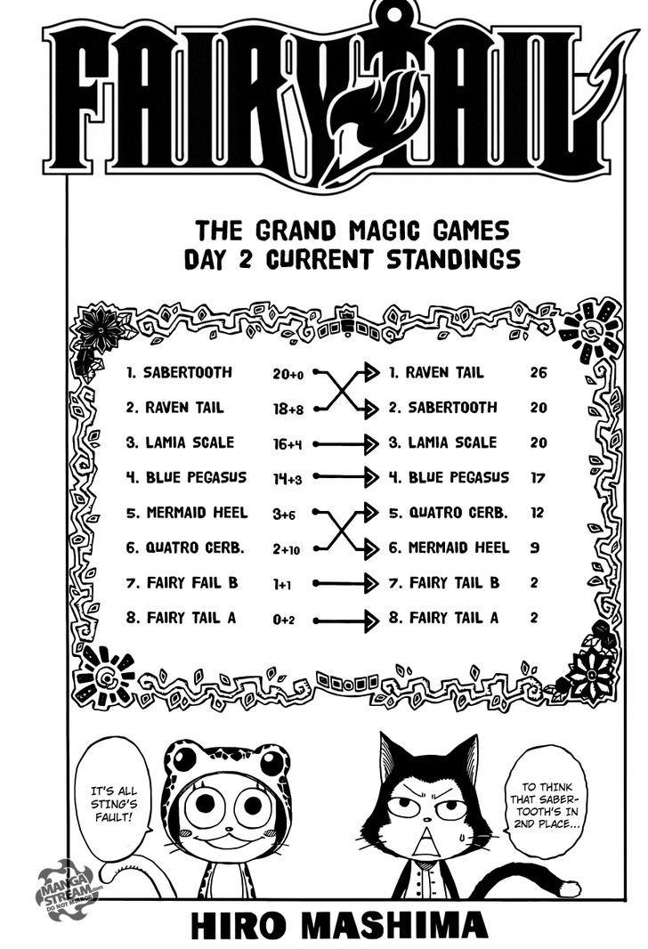https://im.nineanime.com/comics/pic9/19/83/1881/FairyTail2770407.jpg Page 1