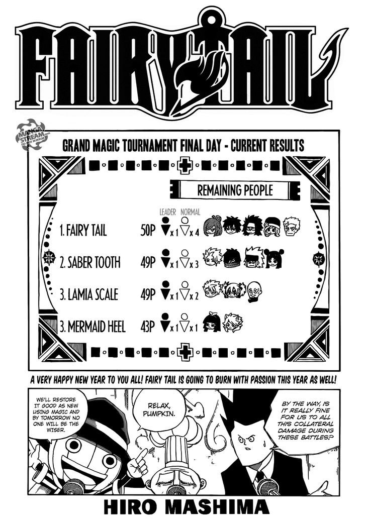 https://im.nineanime.com/comics/pic9/19/83/1945/FairyTail3130161.jpg Page 1