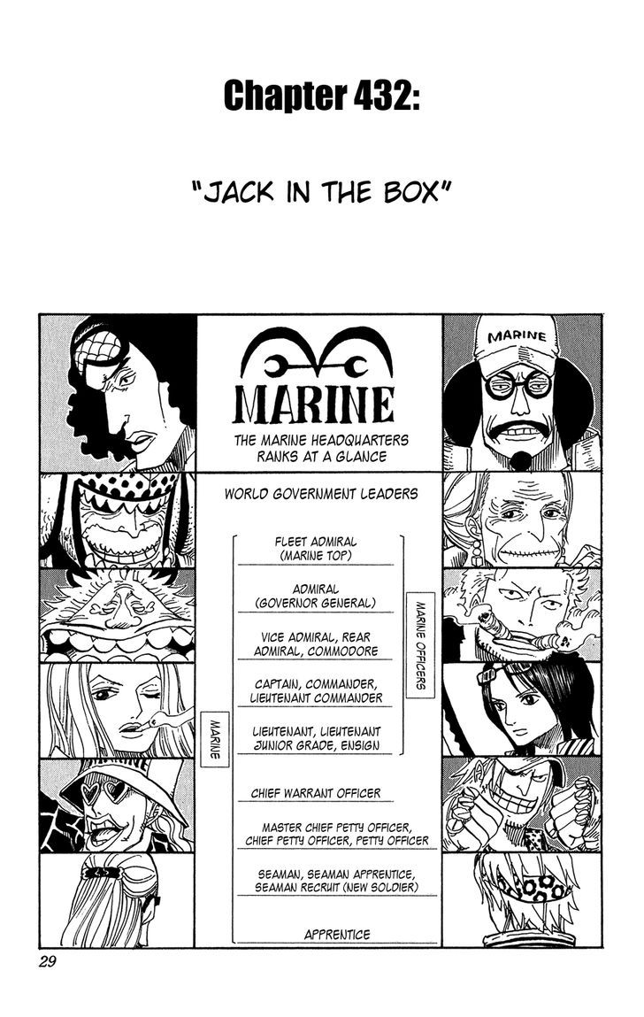 https://im.nineanime.com/comics/pic9/32/96/2780/OnePiece4320592.jpg Page 1